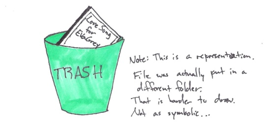 trash book